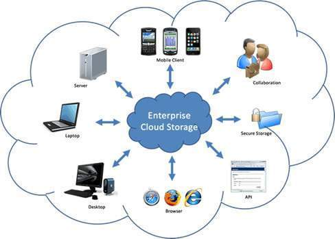 it company in jaipur